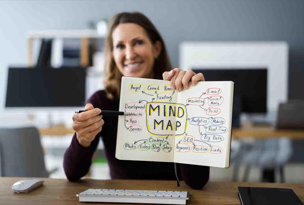Mind Online Guide